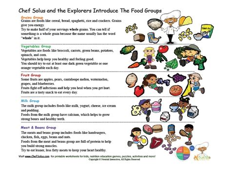 printable nutrition images quot exploring food groups handout quot is a great way to engage