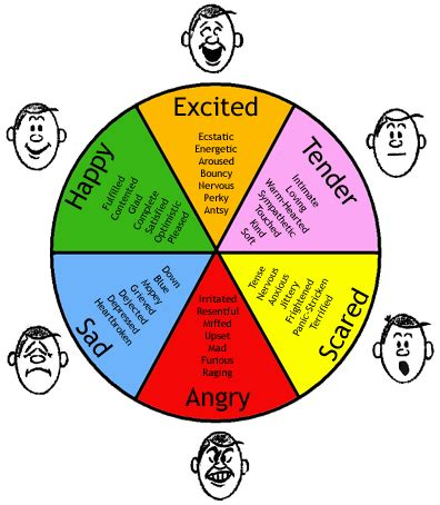 emotion color wheel emotions to enjoy wheels color wheels and