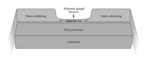 dikte polyester boot spiegel van polyester boot versterken werkspot