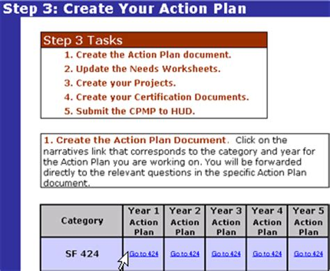 create plan hud archives cpmp step 3 create your plan