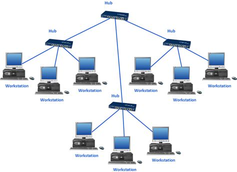 network topology diagram exles network topology network diagram software visio look a