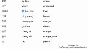 chinese fruit names view volvoab