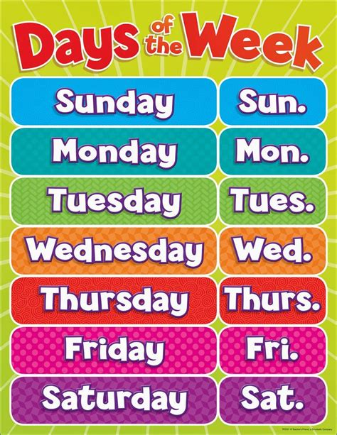 day names the seven days of the week derive their names from the
