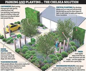 Space Planning Online how front gardens by the million are being concreted over