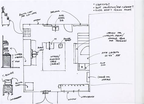 electrical workshop design layout remodeler s shop layout designing for workflow and
