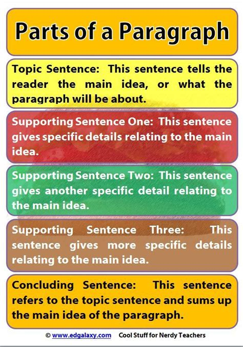 Topic Sentence Maker Essays by Best 25 Topic Sentences Ideas On Teaching Paragraphs Paragraph Writing And Topic