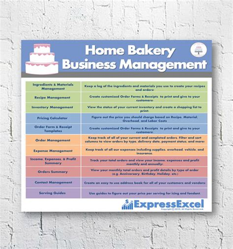 Cake Costing Spreadsheet by Cake Decorating Home Bakery Business Management Software