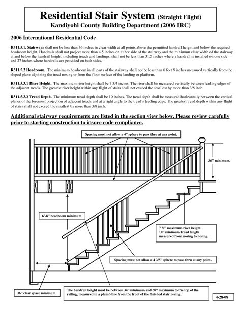 banister height banister height 28 images railing height code stairs