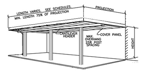 Patio Roof: Patio Roof Ledger