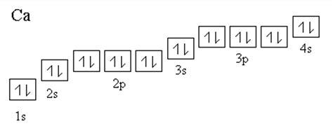 orbital diagram for calcium what is the orbital diagram of calcium how was it