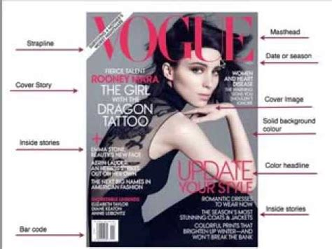 magazine design elements how to design a magazine cover youtube