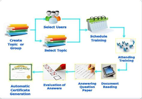 mobile content management system lms software websitereports45 web fc2