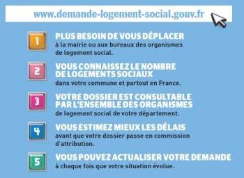 Modele De Lettre Demande De Logement Social Urgent