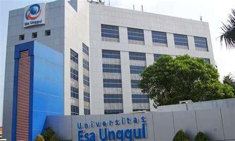 desain interior universitas swasta daftar nama universitas swasta di jakarta yang murah dan
