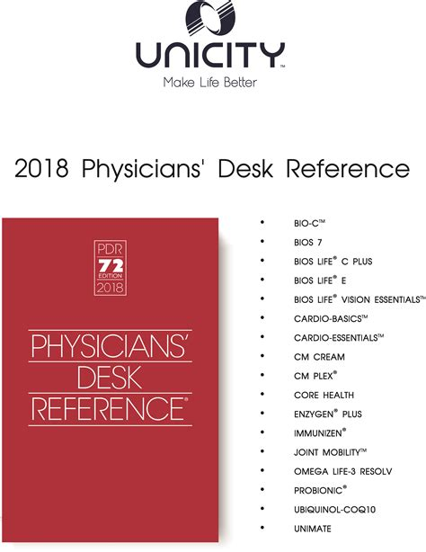physicians desk reference what is the physicians desk reference used for hostgarcia