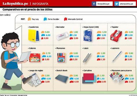 imagenes de utiles escolares con su nombre comparaci 243 n de precios de 250 tiles escolares infograf 205 a