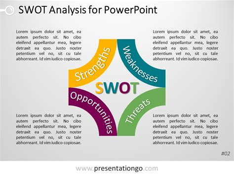 powerpoint swot analysis template free powerpoint swot analysis with block arcs powerpoint