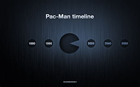 timeline background pac timeline wallpaper celebrating pac s 30th