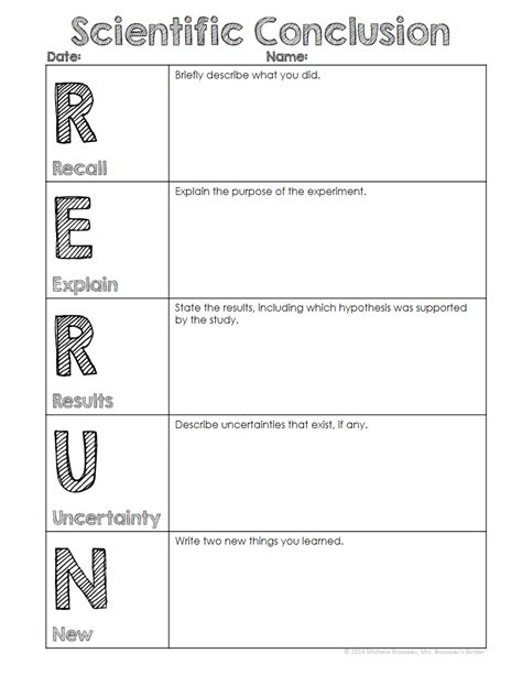 template for science experiment rerun conclusion writing template classroom freebies