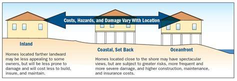design flood definition faq bfe explained seaside home design llc
