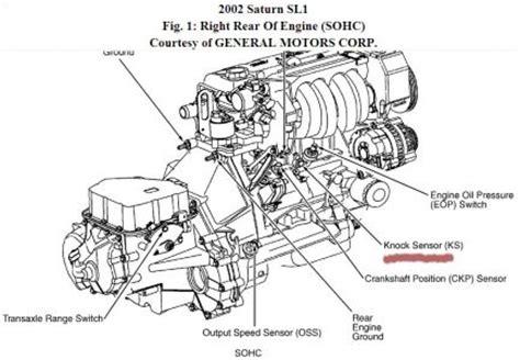 2001 saturn sl1 parts 1996 saturn sl2 engine diagram 1996 free engine image