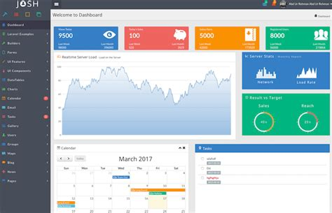Html Report Template Bootstrap