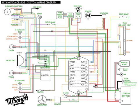 royal enfield bullet wiring diagram photos