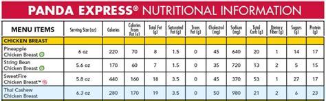 Free Thai Cashew Chicken at Panda Express | Eat My Charlotte Nutrition Menu Panda Express