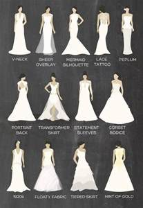 different shapes of wedding dresses 25 best ideas about wedding dress types on