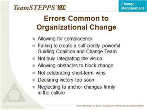 Change Management Syllabus Mba by Change Eight Kotters Leading Organizational Paper Steps Term