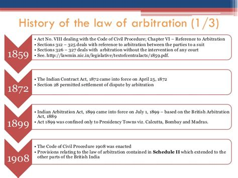 section 9 arbitration act law of arbitration by niddhi parmar