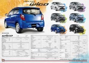 Toyota Wigo In Philippines Toyota Specs Wigo 11223201442637pm2 2017 Toyota Wigo