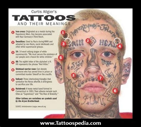 Tattoo Meaning In Prison | prison tattoos tattoospedia