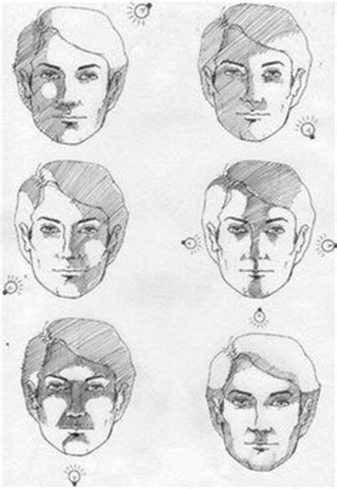 sketchbook shading tutorial how to shade a face drawing shadows on face drawing