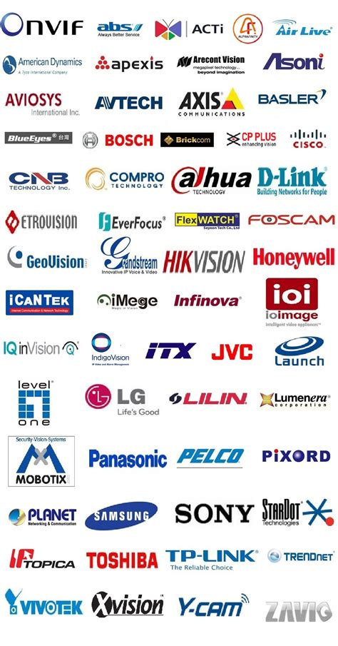 camera brands video analytic software vms solution