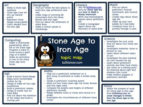 romans ks2 sle lesson plan linked to story by uk 1083 best stone age resources ks2 images on pinterest