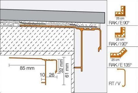 prodotti impermeabilizzanti per terrazze gocciolatoi in alluminio impermeabilizzanti per balconi e