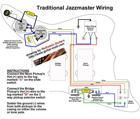 wiring diagram confusion fender or seymour duncan