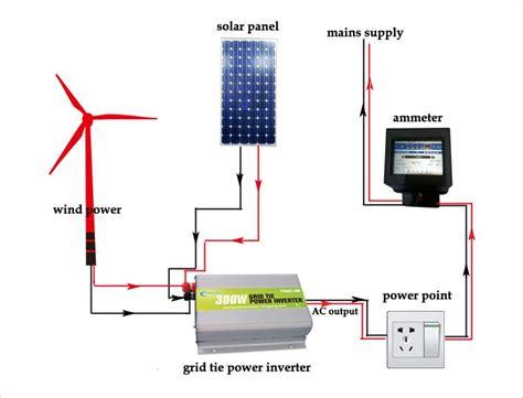 grid tie inverter diagram grid tie inverter what is grid tie earthforsolar