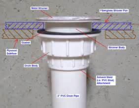 How To Install Plumbing Leaky Shower Drain Repair Shower Drain Installation