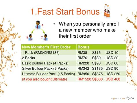 How To Make Money Online In Malaysia - make money fast malaysia taking surveys online for money real