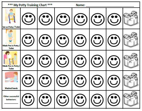 printable toilet reward charts potty training reward chart free templates