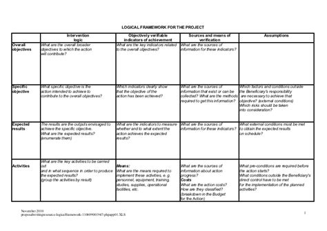proposal writing resource logical framework