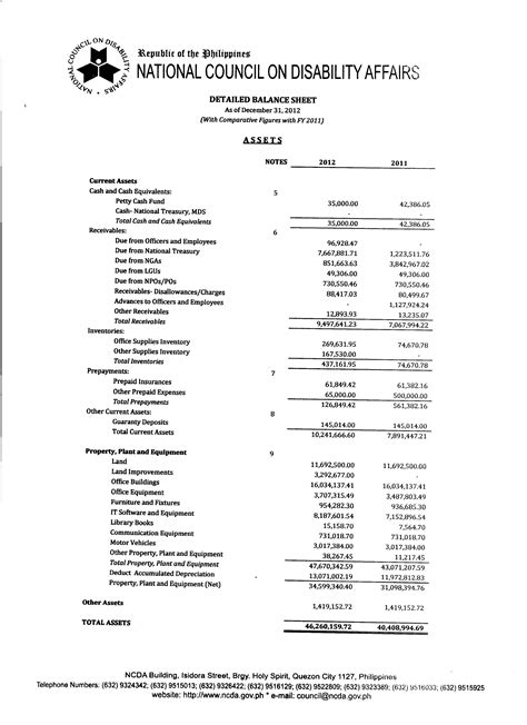 detailed balance sheet template image collections