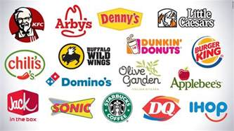 Food Places In Are There Many Antibiotics In Your Fast Food