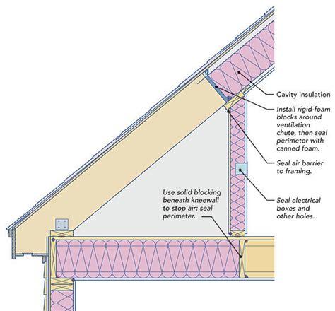 ways  insulate attic kneewalls fine homebuilding