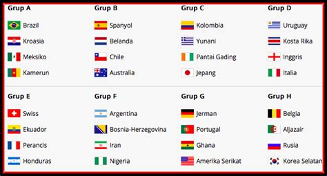 negara peserta piala dunia 2014 negara peserta piala dunia 2014 newhairstylesformen2014 com