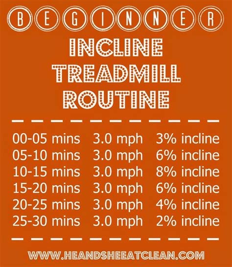 hiit a simple clear cut guide to losing weight with high intensity interval today books beginner incline treadmill routine he she eat clean