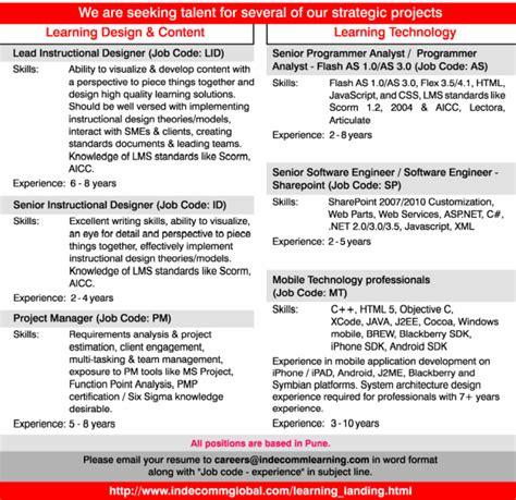 Sle Resume For Hotel And Restaurant Management Graduate resume for hotel management freshers 40 fresher resume