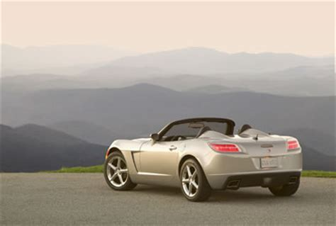 affordable two seater convertibles